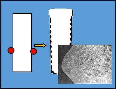 Разработка технологии интенсивной пластической деформации SPD-Tech